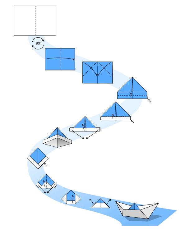 Как сделать кораблик из бумаги. Схема.